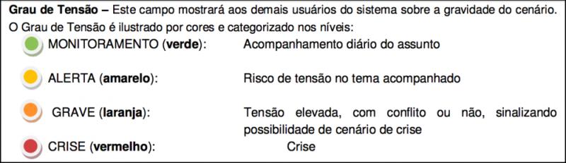 graus-de-tensao1-1000x289